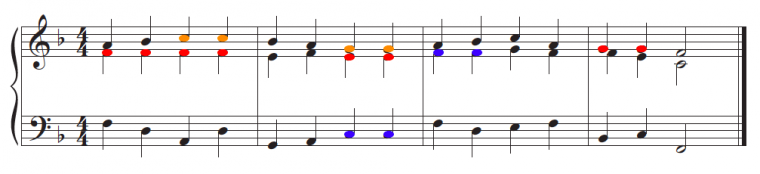 example of spotting differences in chordal music