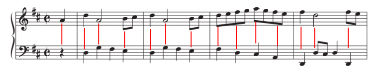 example of reading piano music vertically