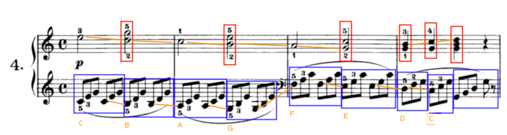 analysis of sight-reading example