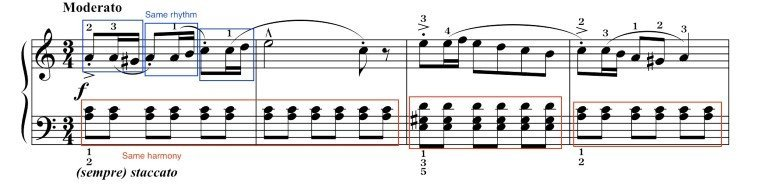 example of how to see similarities in piano music