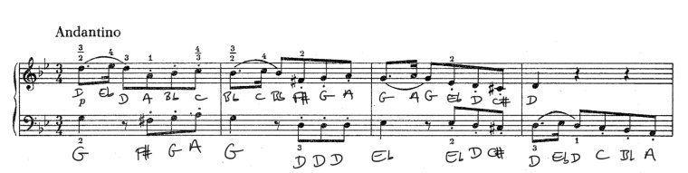 habit of writing note names in the score when reading music