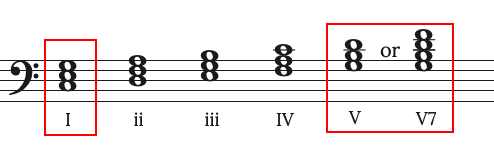 example of chords I and V7