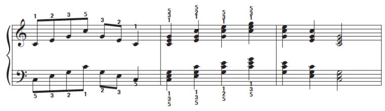 arpeggio and triads exercise sample