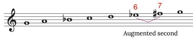 example of an augmented second in a harmonic minor scale