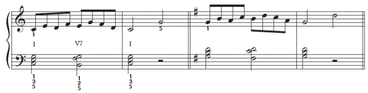 circle of fifths exercise sample