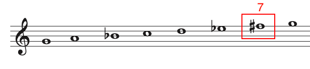 example of a harmonic minor scale
