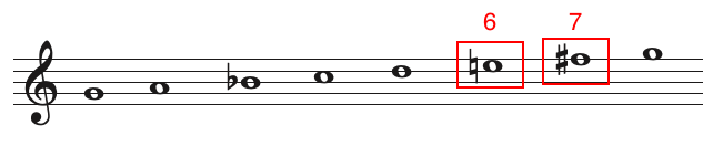 example of an ascending melodic minor scale