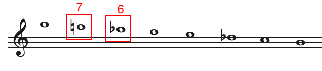 example of a descending melodic minor scale