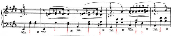 Chopin's Waltz Op.64 No.2 example