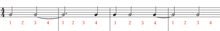 correct way of counting tied notes