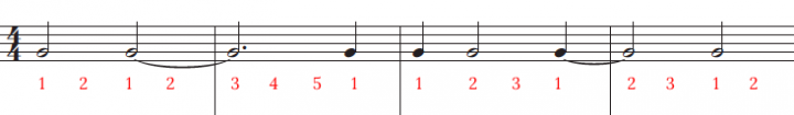 incorrect way of counting tied notes