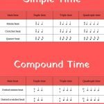 simple and compound meter