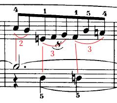 Chopin polyrhythm example