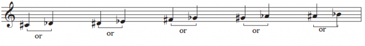 enharmonic notes black keys