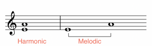 harmonic and melodic interval