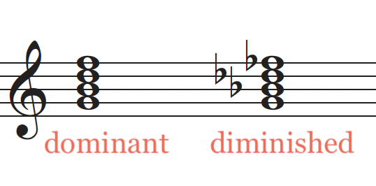 dominant and diminished chords