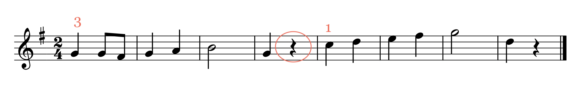 using rests to change hand position