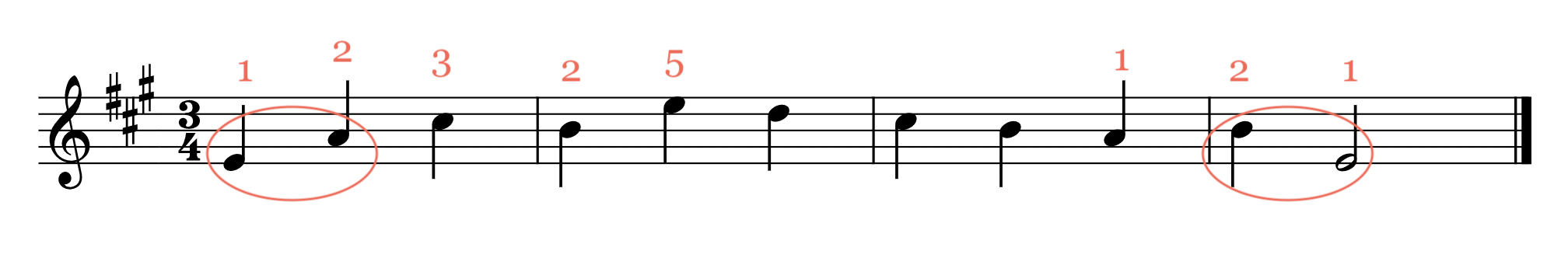fingers 1 and 2 for large intervals