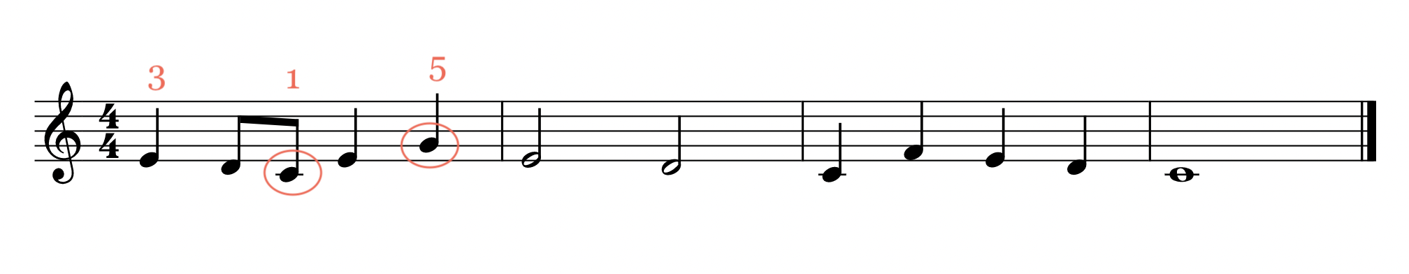 passage in a five-finger position