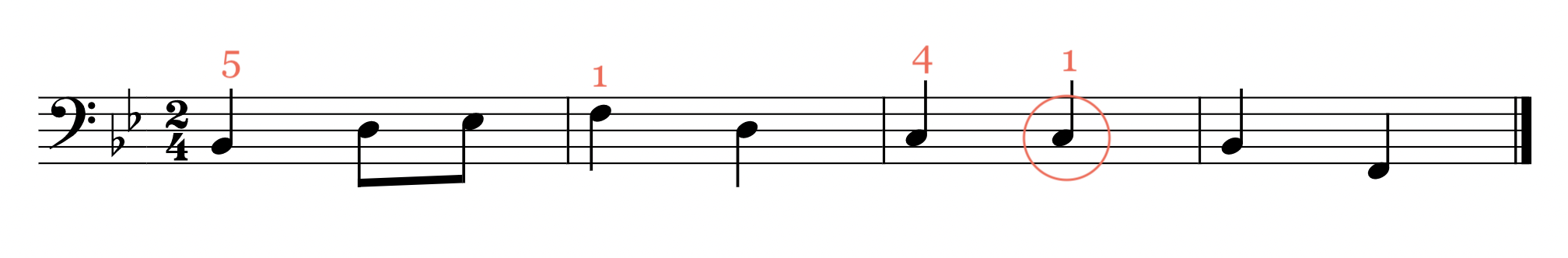 using repeated notes to change hand position