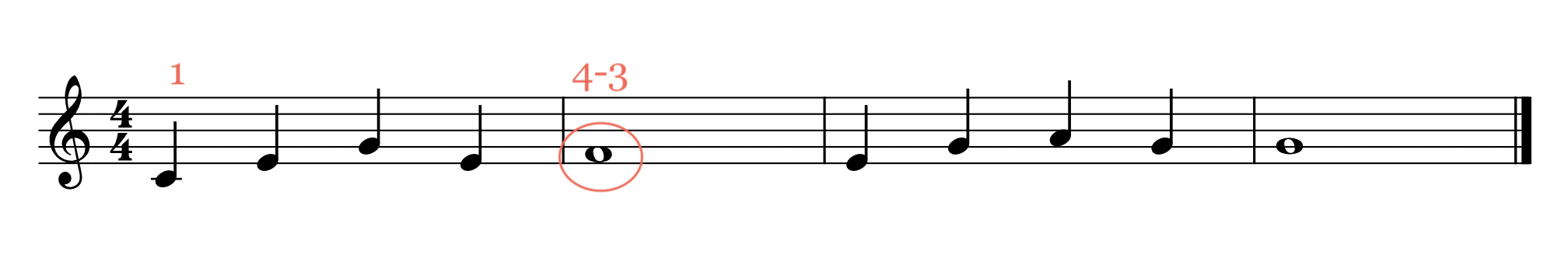 substituting fingers to change hand position