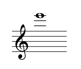 note with three ledger lines
