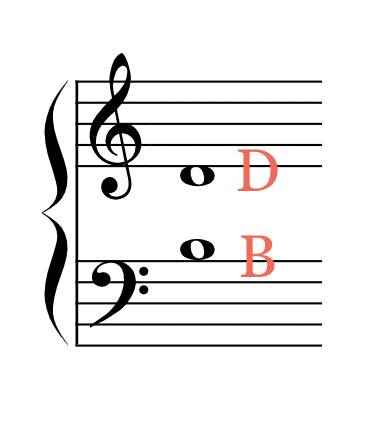 reference notes for space notes between the treble and bass