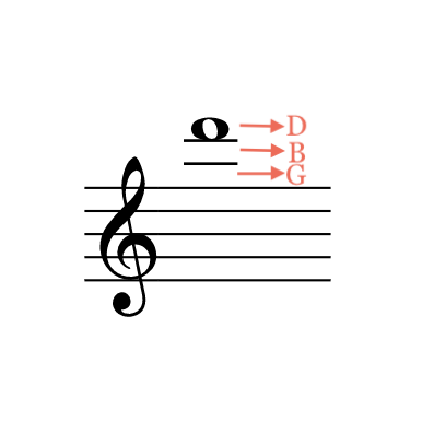 working out high D in the treble